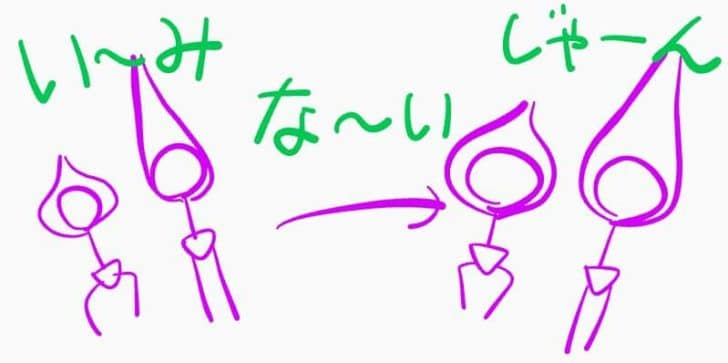 平成のボケ